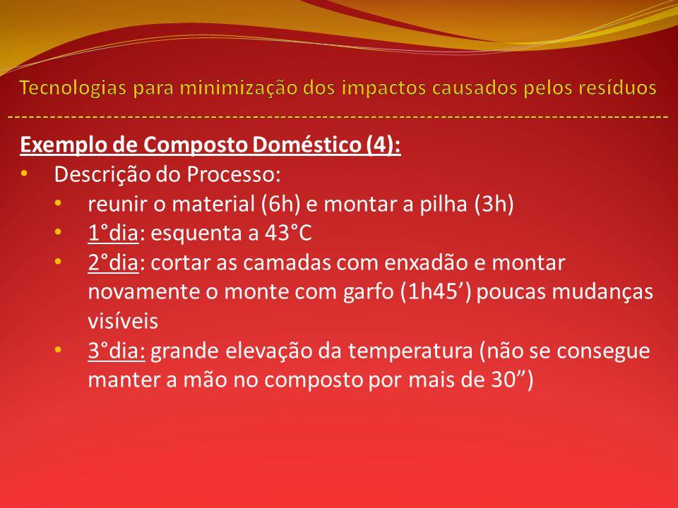 Exemplo de Composto Doméstico (4): Descrição do Processo: