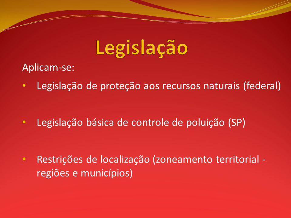 Legislação Aplicam-se: