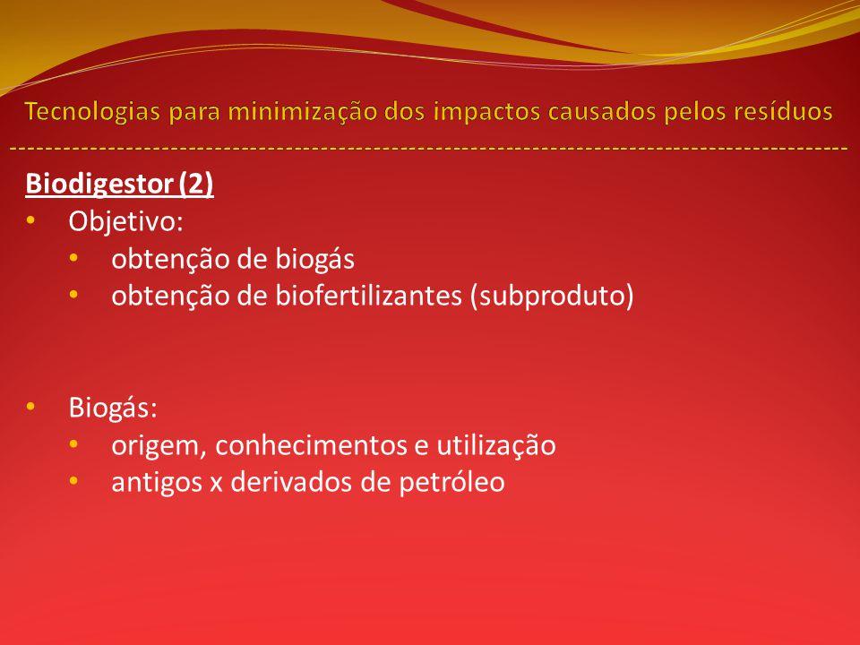 obtenção de biofertilizantes (subproduto)