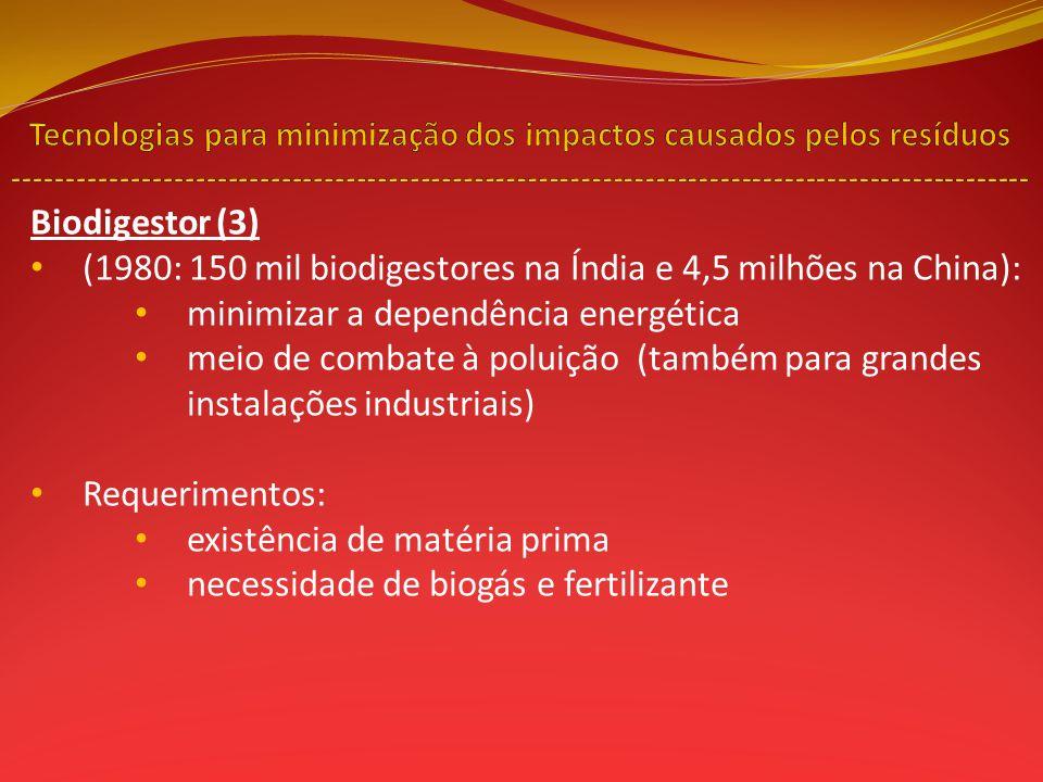 (1980: 150 mil biodigestores na Índia e 4,5 milhões na China):