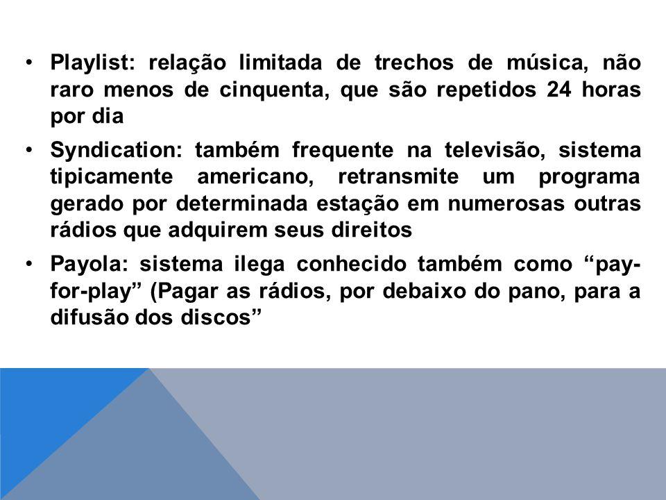 Playlist: relação limitada de trechos de música, não raro menos de cinquenta, que são repetidos 24 horas por dia.