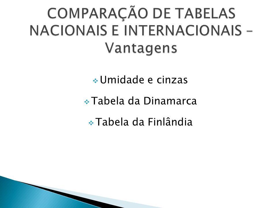 COMPARAÇÃO DE TABELAS NACIONAIS E INTERNACIONAIS – Vantagens
