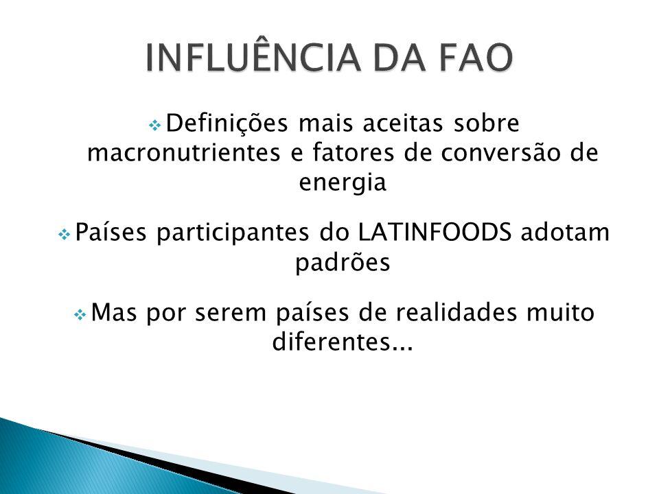 INFLUÊNCIA DA FAO Definições mais aceitas sobre macronutrientes e fatores de conversão de energia.