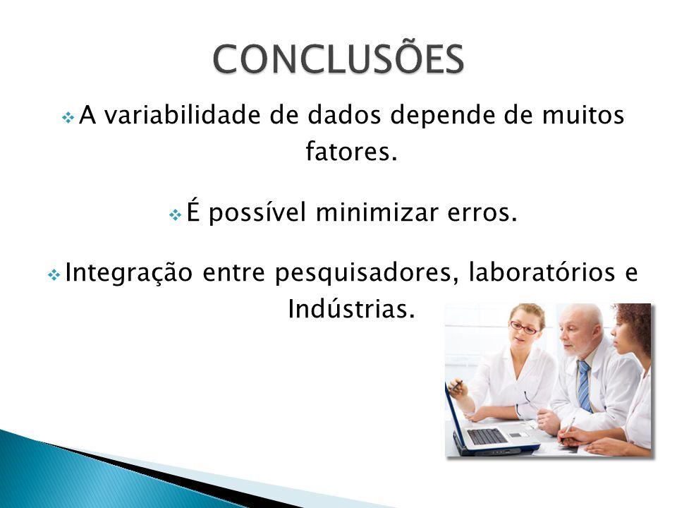 CONCLUSÕES A variabilidade de dados depende de muitos fatores.