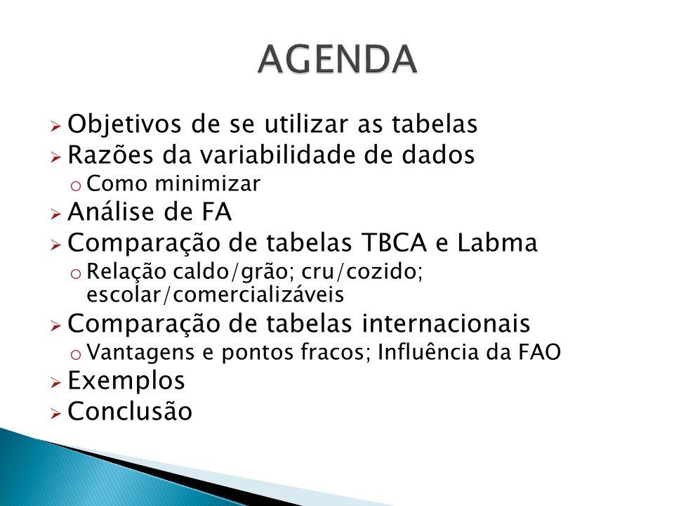AGENDA Objetivos de se utilizar as tabelas