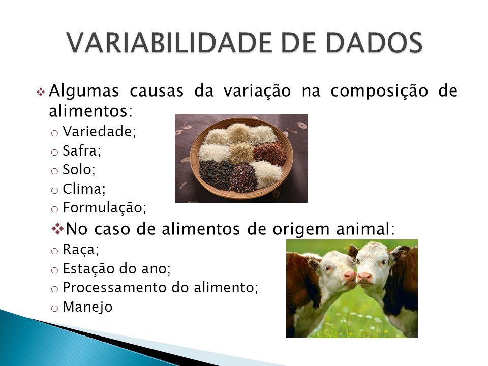 VARIABILIDADE DE DADOS