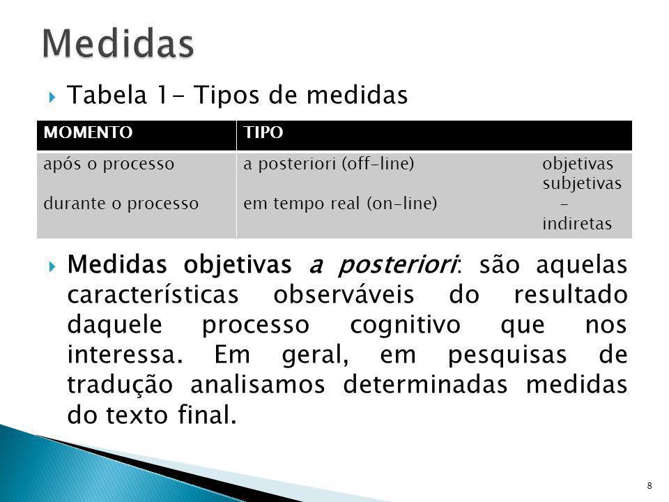 Medidas Tabela 1- Tipos de medidas