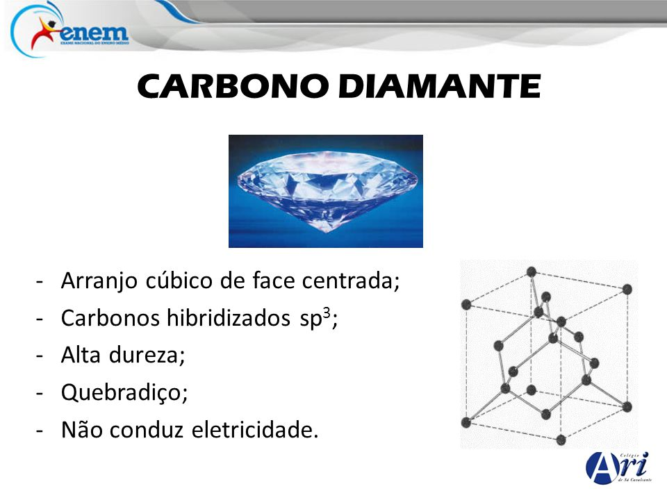 CARBONO DIAMANTE Arranjo cúbico de face centrada;