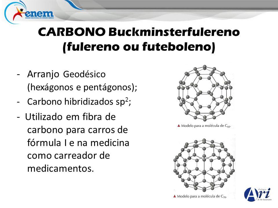 CARBONO Buckminsterfulereno (fulereno ou futeboleno)