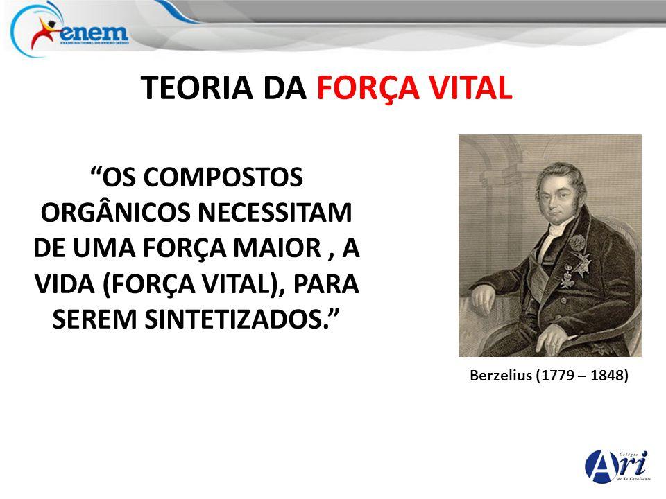 TEORIA DA FORÇA VITAL OS COMPOSTOS ORGÂNICOS NECESSITAM DE UMA FORÇA MAIOR , A VIDA (FORÇA VITAL), PARA SEREM SINTETIZADOS.
