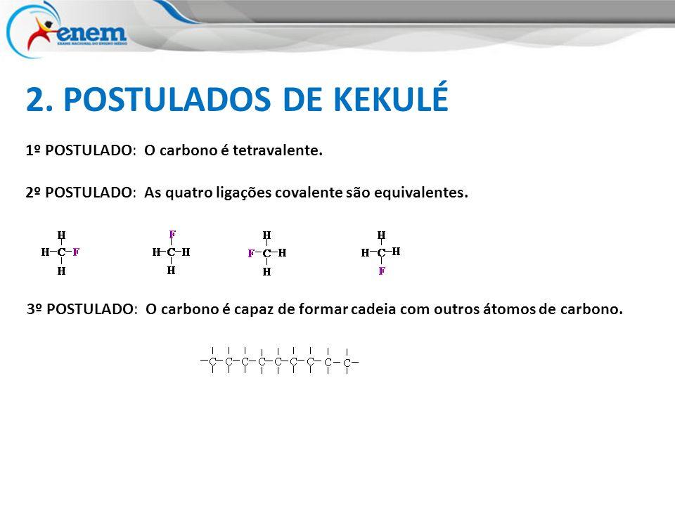 2. POSTULADOS DE KEKULÉ 1º POSTULADO: O carbono é tetravalente.