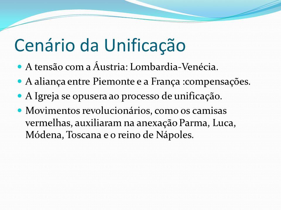Cenário da Unificação A tensão com a Áustria: Lombardia-Venécia.