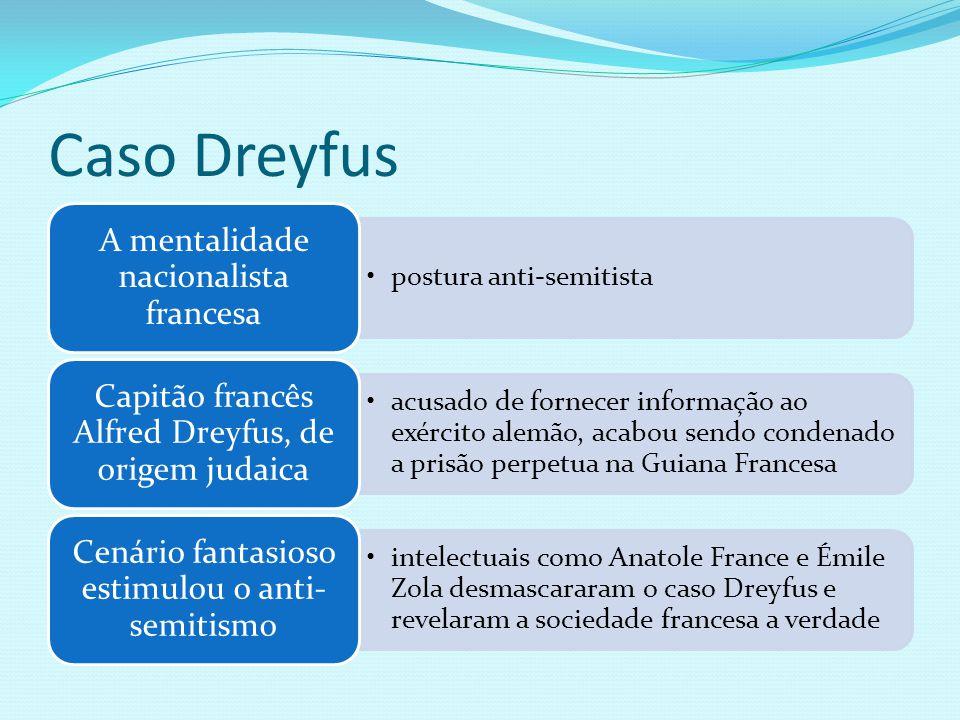 Caso Dreyfus A mentalidade nacionalista francesa