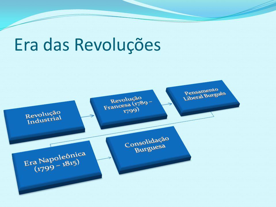 Era das Revoluções Revolução Industrial