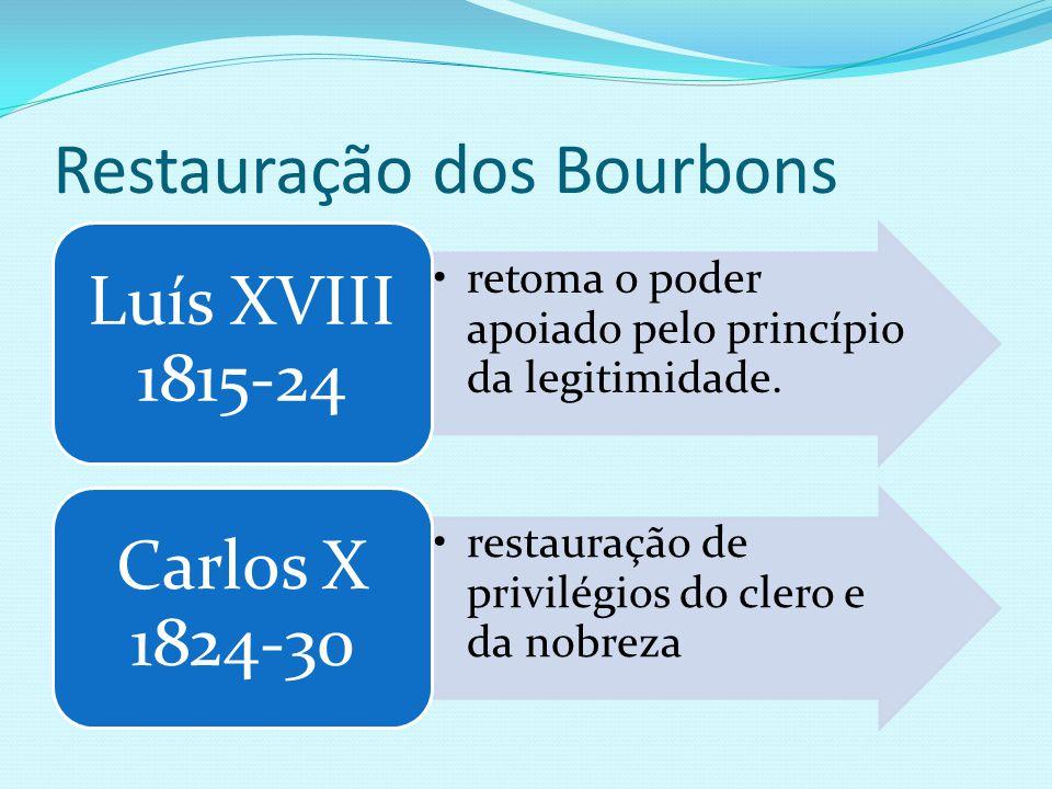 Restauração dos Bourbons