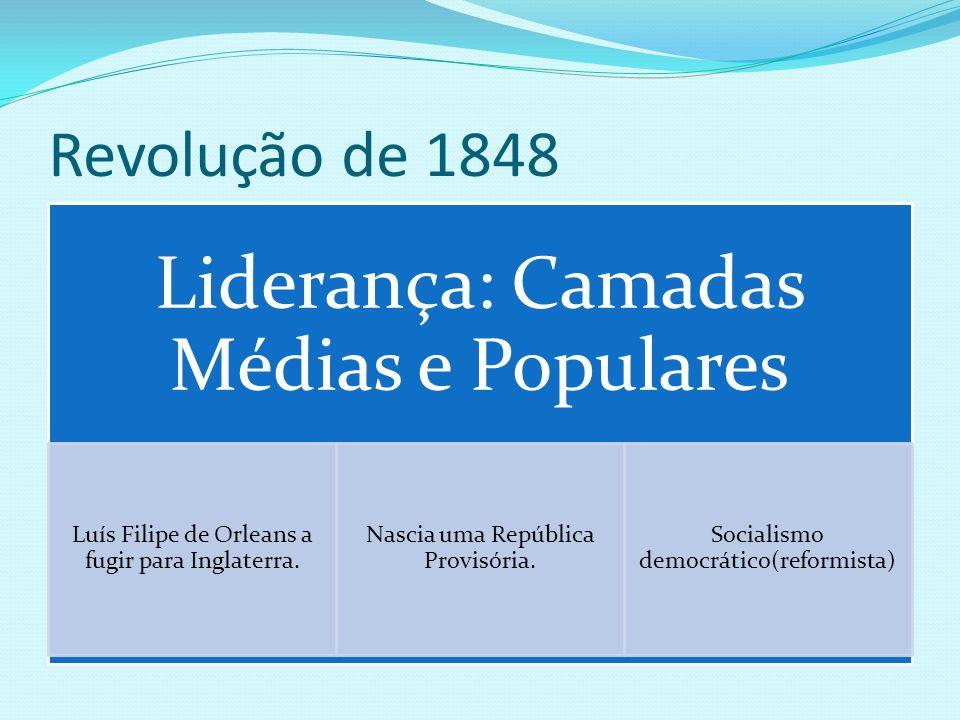 Revolução de 1848 Liderança: Camadas Médias e Populares
