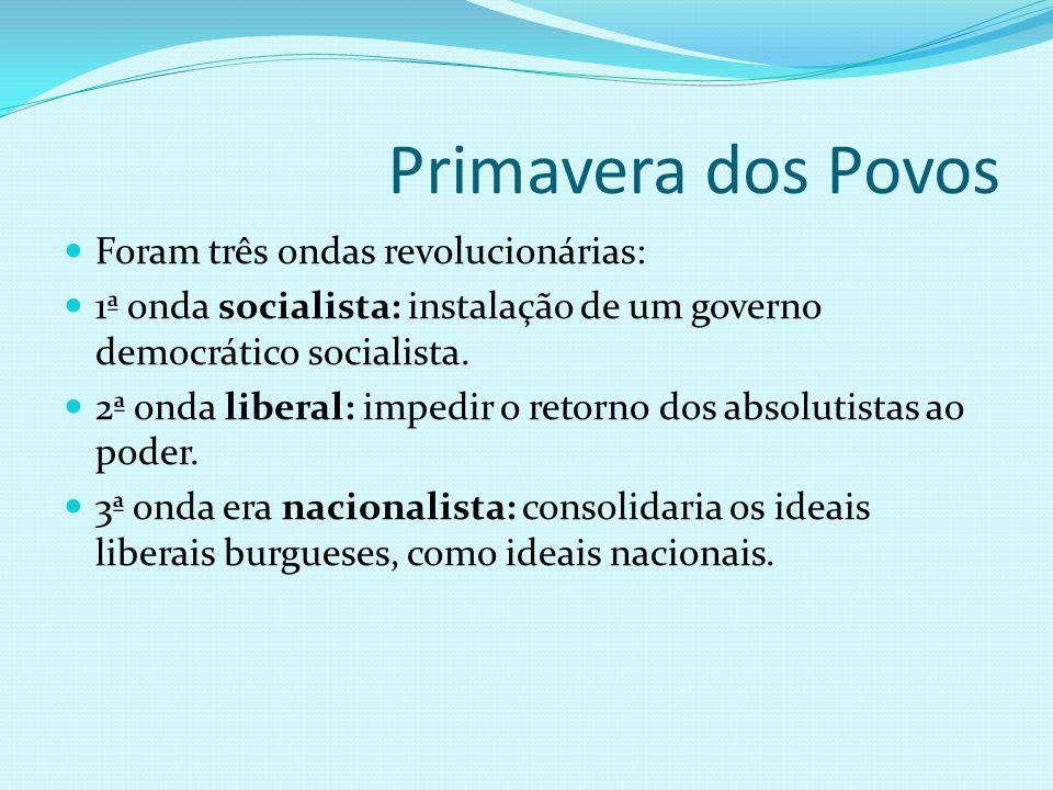 Primavera dos Povos Foram três ondas revolucionárias: