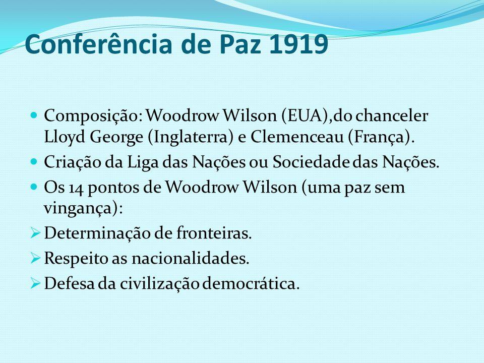 Conferência de Paz 1919 Composição: Woodrow Wilson (EUA),do chanceler Lloyd George (Inglaterra) e Clemenceau (França).