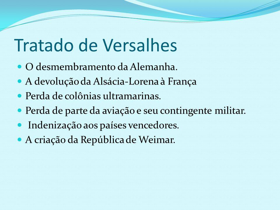 Tratado de Versalhes O desmembramento da Alemanha.