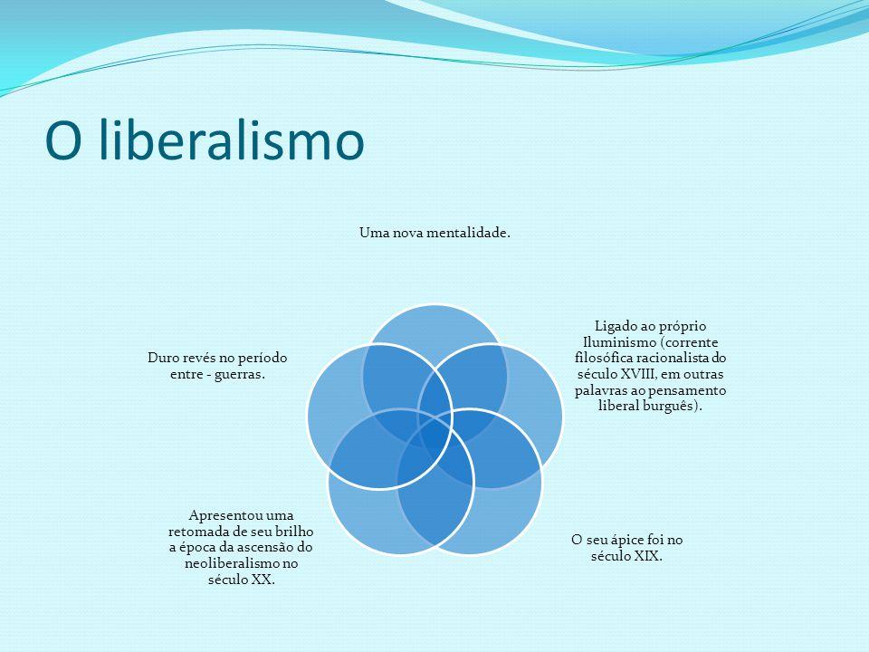O liberalismo Uma nova mentalidade.
