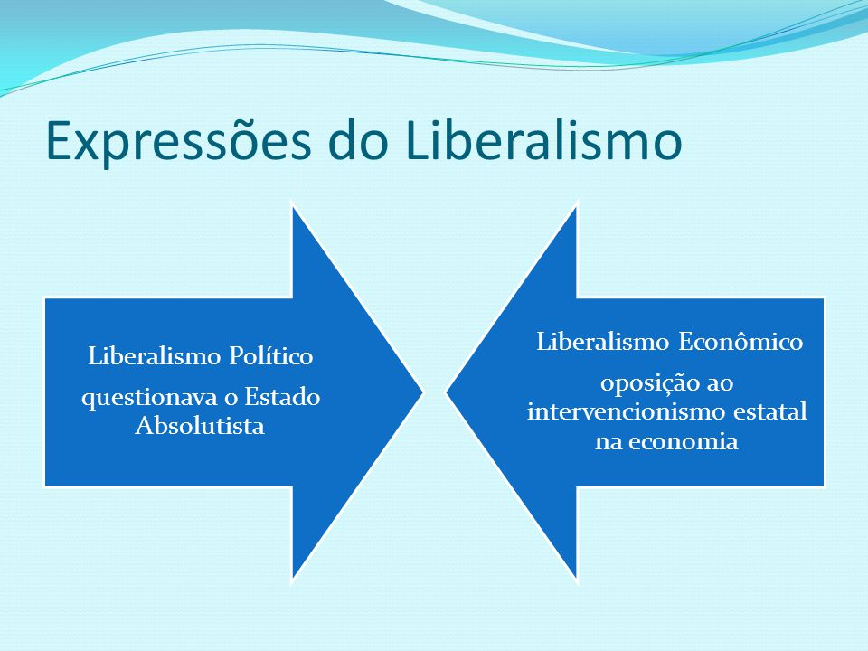 Expressões do Liberalismo