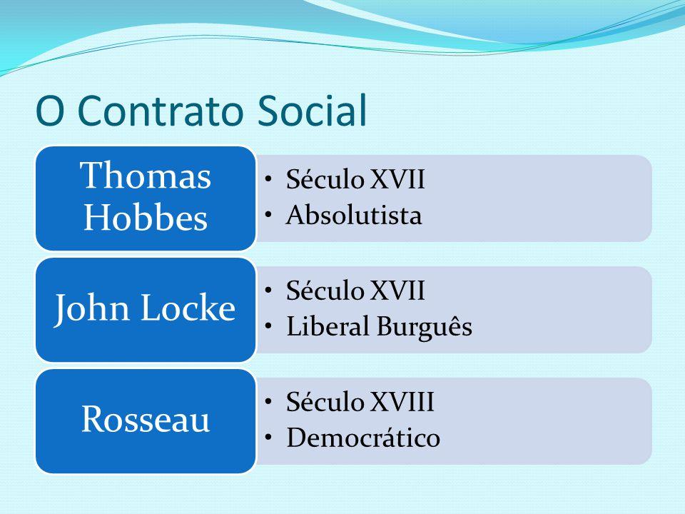 O Contrato Social Thomas Hobbes Século XVII Absolutista John Locke