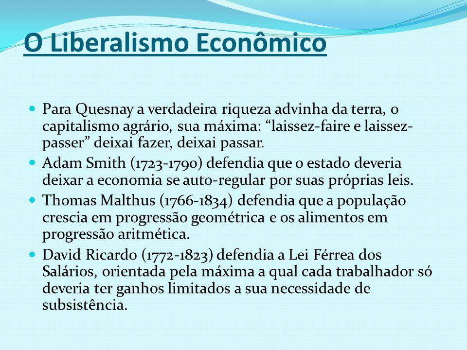 O Liberalismo Econômico