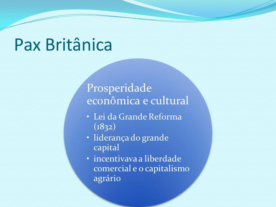 Pax Britânica Prosperidade econômica e cultural
