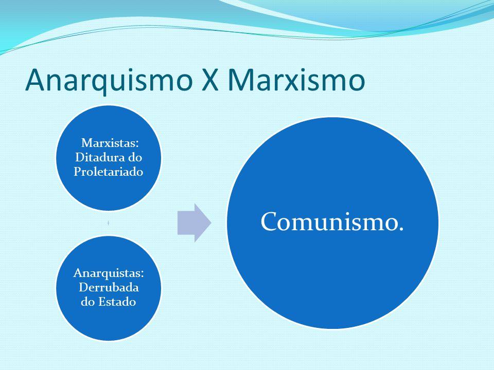 Anarquismo X Marxismo Marxistas: Ditadura do Proletariado