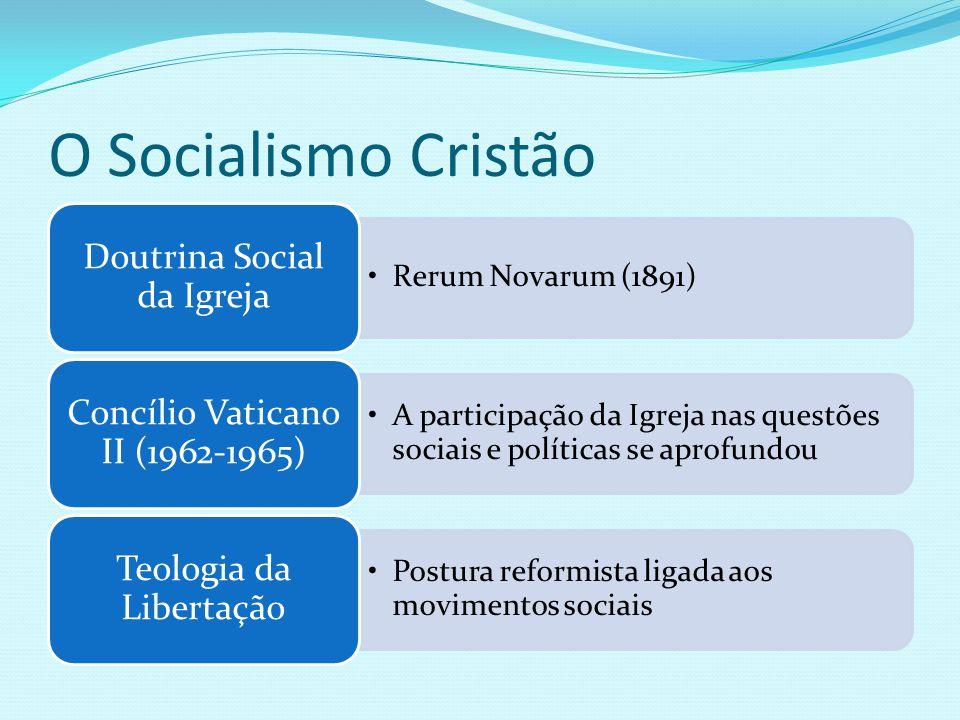 O Socialismo Cristão Doutrina Social da Igreja Rerum Novarum (1891)