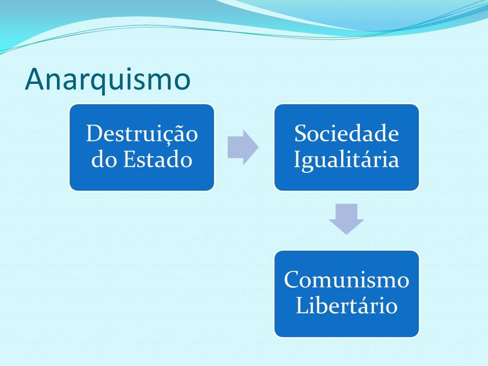 Sociedade Igualitária