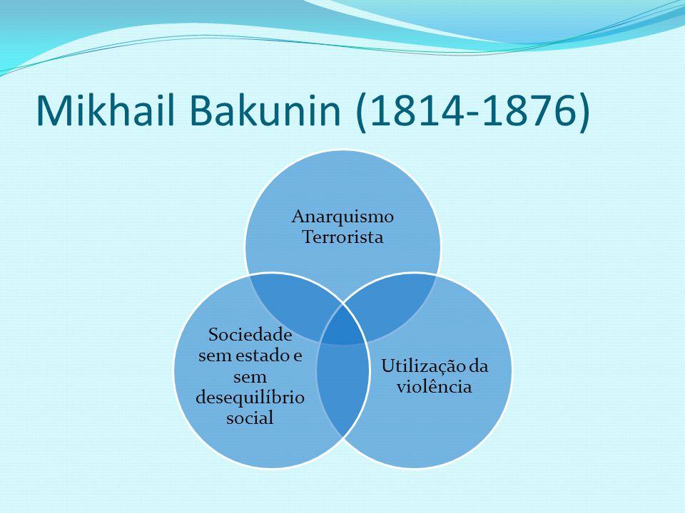 Mikhail Bakunin (1814-1876) Anarquismo Terrorista