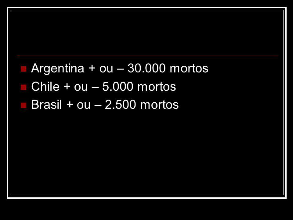 Argentina + ou – 30.000 mortos Chile + ou – 5.000 mortos Brasil + ou – 2.500 mortos