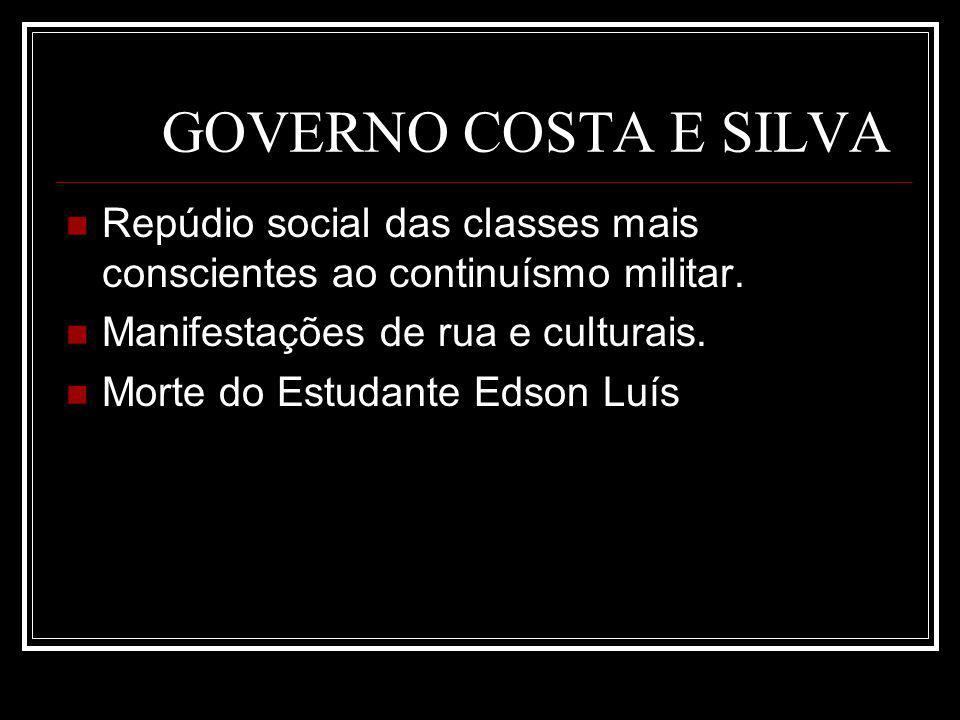 GOVERNO COSTA E SILVA Repúdio social das classes mais conscientes ao continuísmo militar. Manifestações de rua e culturais.
