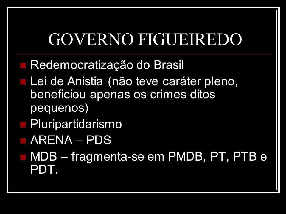 GOVERNO FIGUEIREDO Redemocratização do Brasil