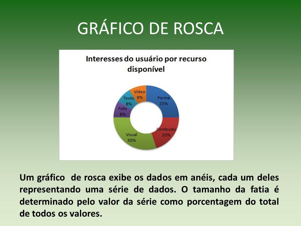 GRÁFICO DE ROSCA