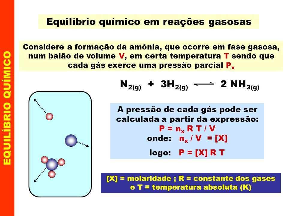 Equilíbrio químico em reações gasosas
