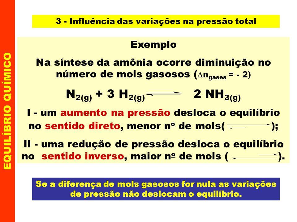 3 - Influência das variações na pressão total