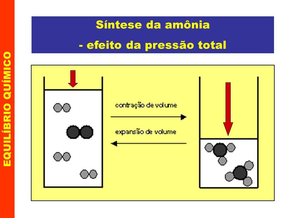 - efeito da pressão total