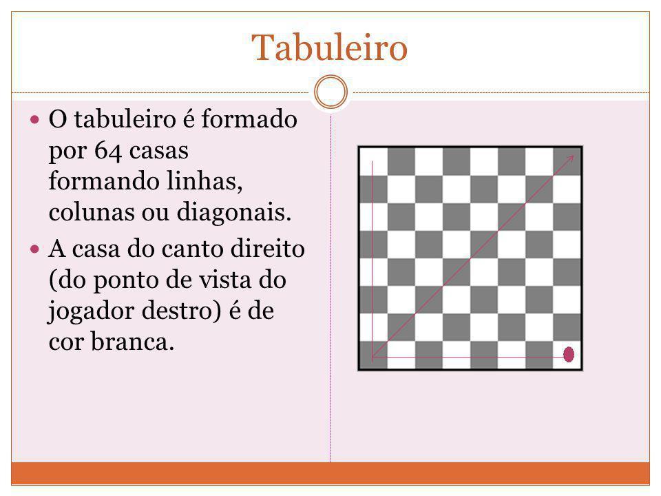 Tabuleiro O tabuleiro é formado por 64 casas formando linhas, colunas ou diagonais.