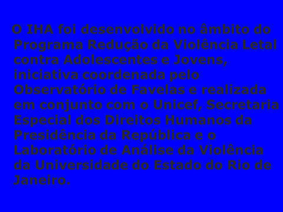 O IHA foi desenvolvido no âmbito do Programa Redução da Violência Letal contra Adolescentes e Jovens, iniciativa coordenada pelo Observatório de Favelas e realizada em conjunto com o Unicef, Secretaria Especial dos Direitos Humanos da Presidência da República e o Laboratório de Análise da Violência da Universidade do Estado do Rio de Janeiro.