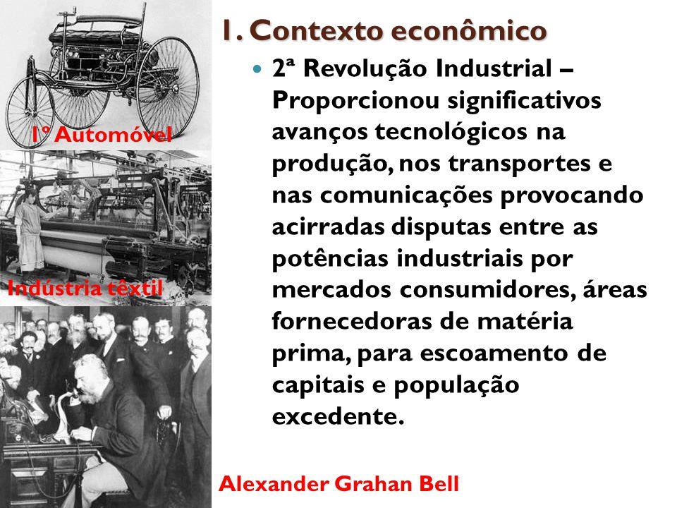 1. Contexto econômico