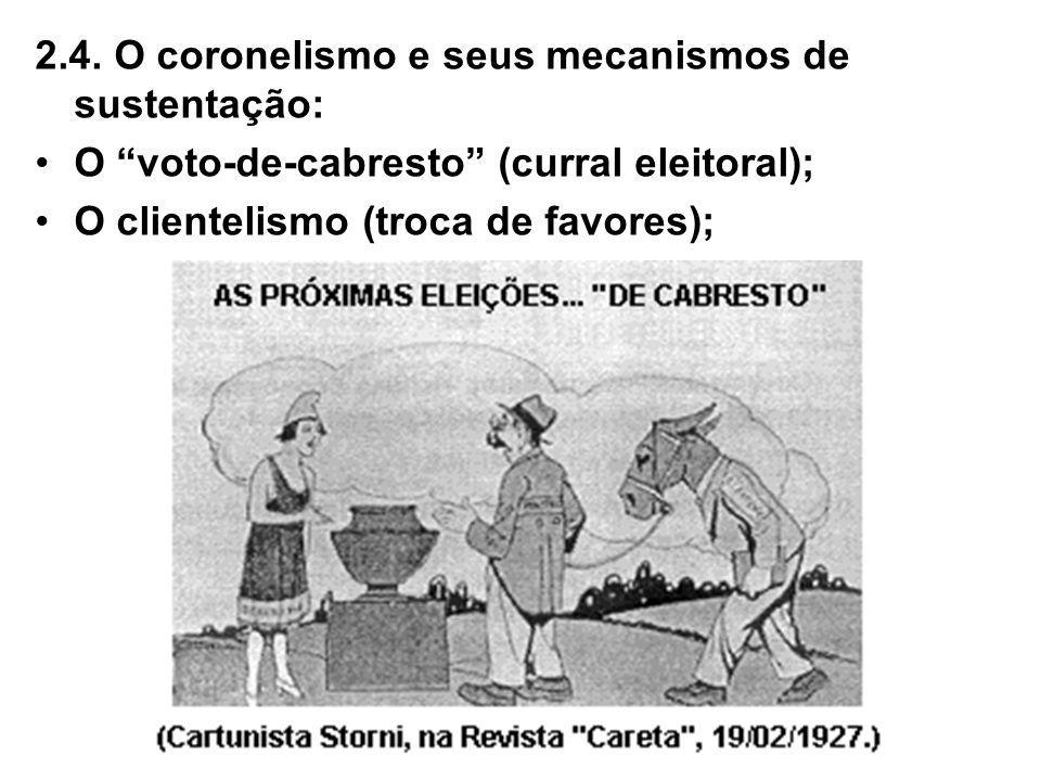2.4. O coronelismo e seus mecanismos de sustentação: