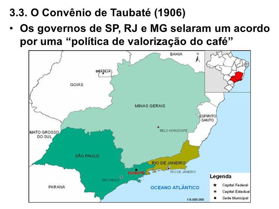 3.3. O Convênio de Taubaté (1906)