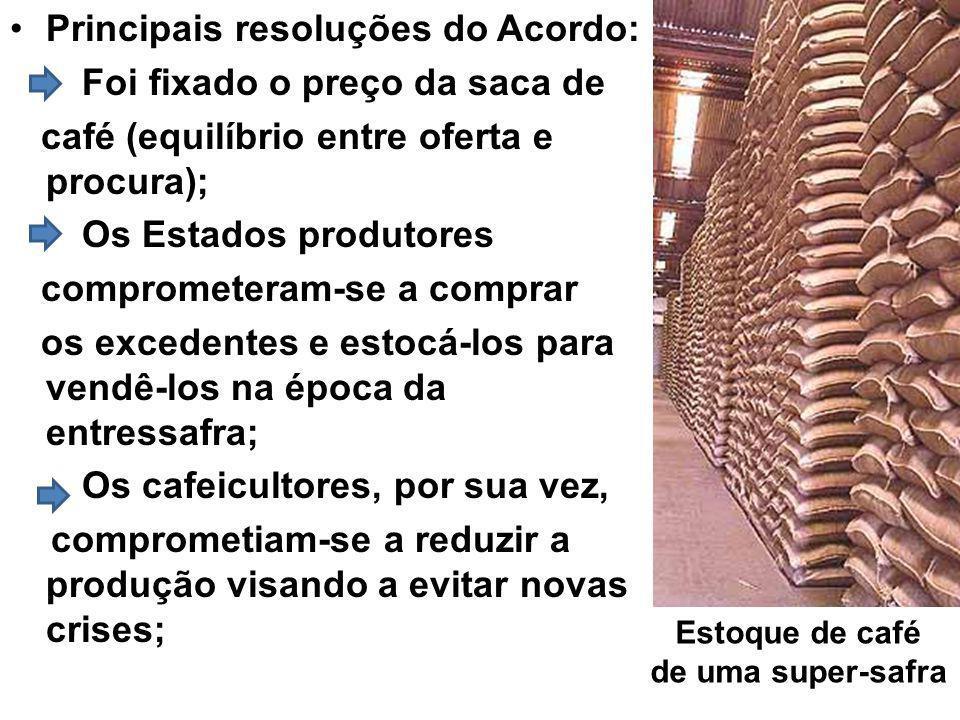 Principais resoluções do Acordo: Foi fixado o preço da saca de