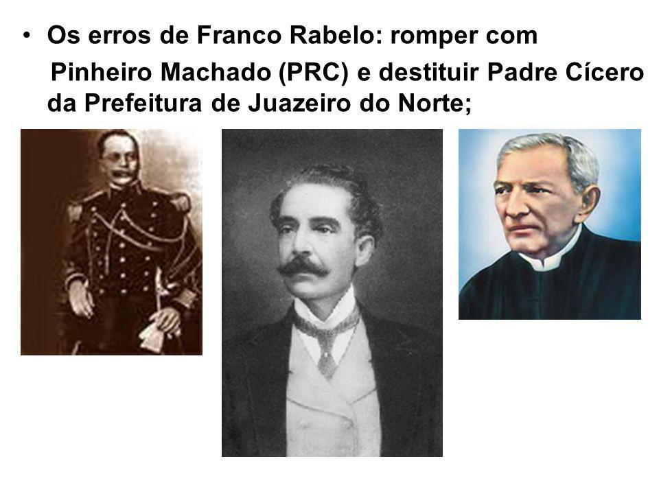 Os erros de Franco Rabelo: romper com