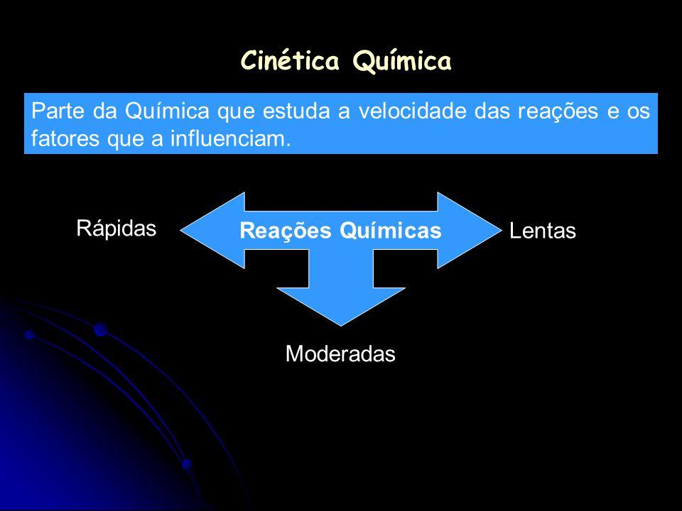 Cinética Química Parte da Química que estuda a velocidade das reações e os fatores que a influenciam.