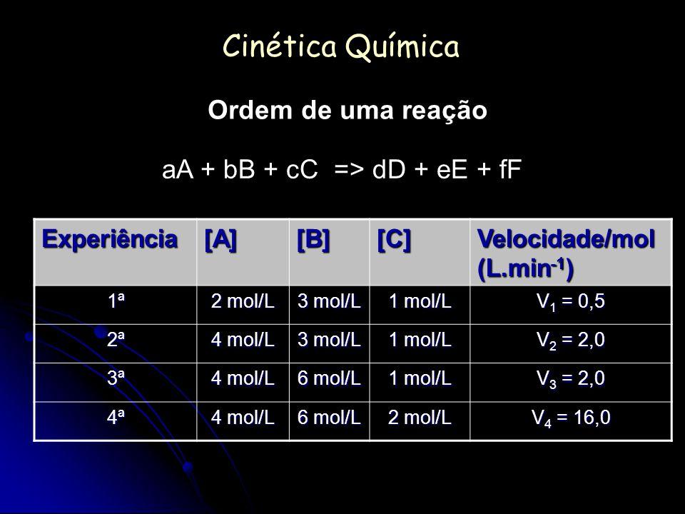 aA + bB + cC => dD + eE + fF