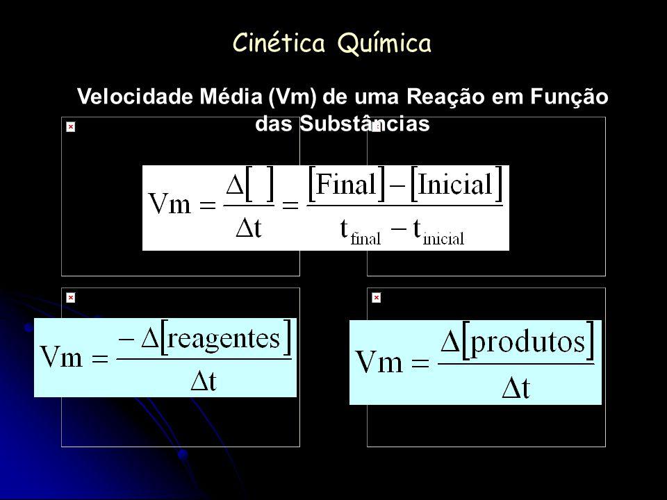 Velocidade Média (Vm) de uma Reação em Função das Substâncias