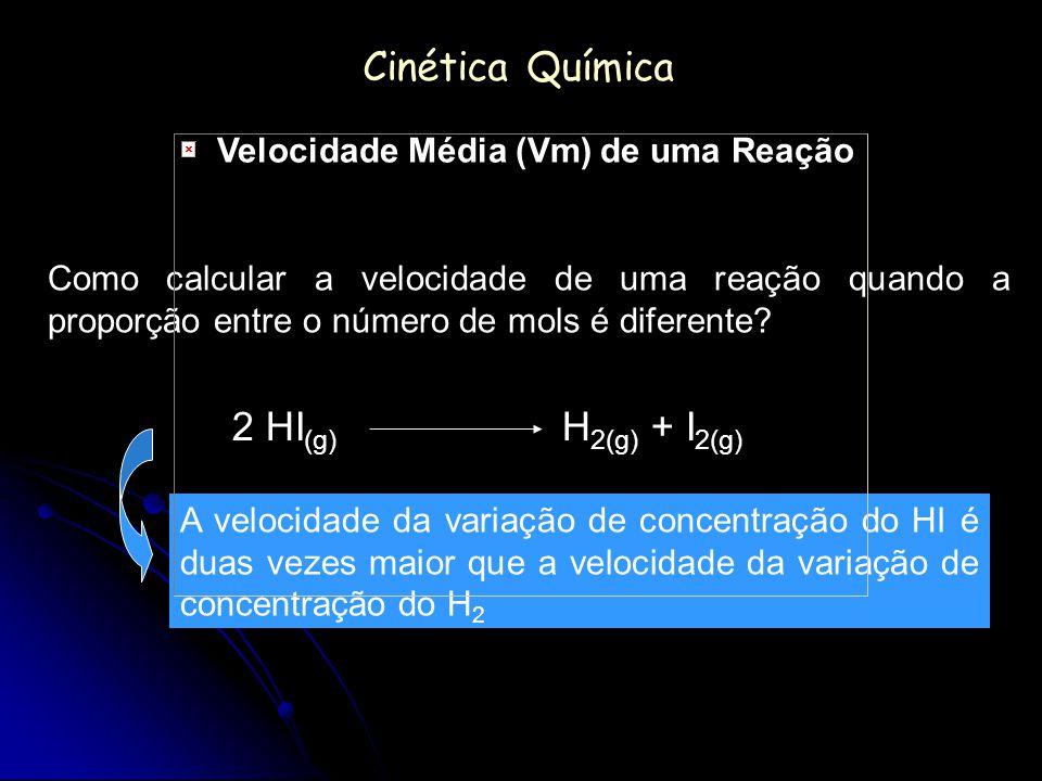 Velocidade Média (Vm) de uma Reação